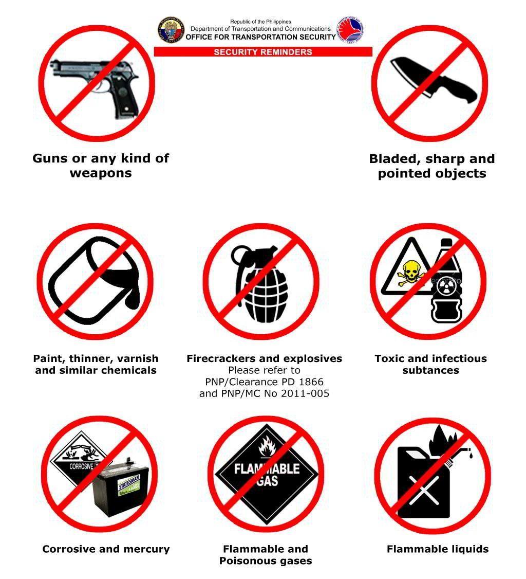 Prohibited Items List